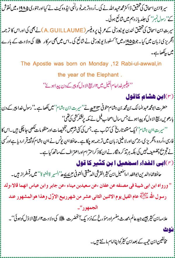 12 Rabiul Awal Ki Haqiqat